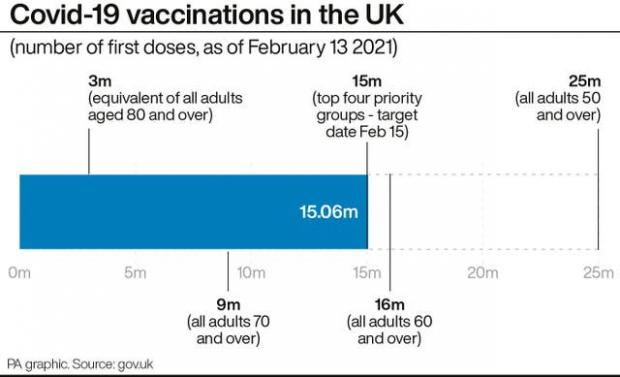 Wimbledon Times: Covid-19 vaccinations in the UK. (PA)